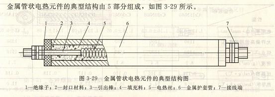 单管机电路图的参数