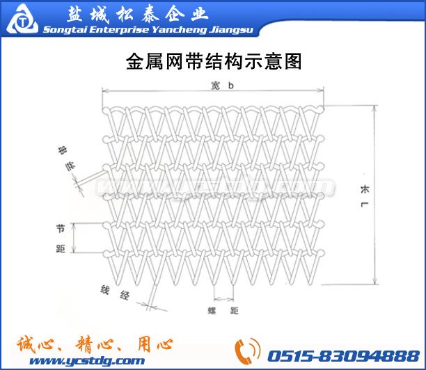 不锈钢金属网带结构示意图